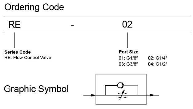 Pneumatic Valve Re Series Flow Control Valvere Series Flow Control